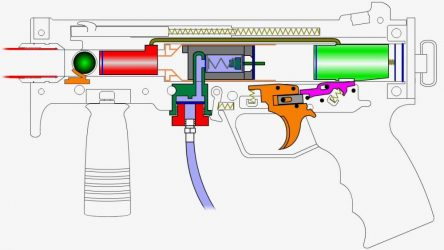 How Does CO2 Paintball Guns Work
