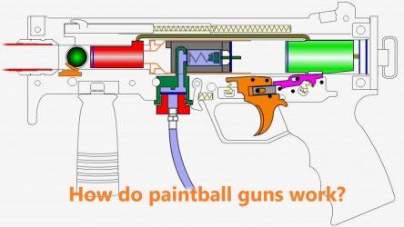 How do paintball guns work